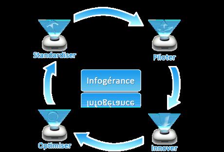 Itechsolution - Service informatique pour PME - Maintenance informatique